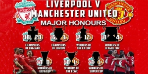 FORMER LIVERPOOL PLAYER SPARKS SUPERIORITY CLAIMS AGAINST MAN. U