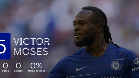 VICTOR MOSES, CHELSEA PART WAYS IN JANUARY