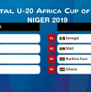 TOUGH DRAW FOR REGIONAL RIVALS AS HOST NIGER DRAW NEIGHBOURS NIGERIA