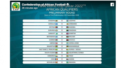 AFRICA'S FIRST ROUND FOR 2022 WORLD CUP QUALIFICATION DONE